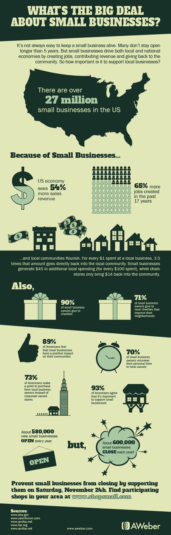 Small Business Saturday: 14 Reasons To Shop Small [Infographic]