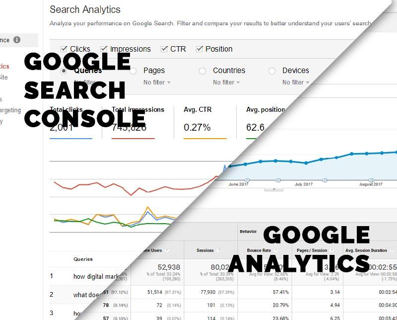 Analytics for Blogging