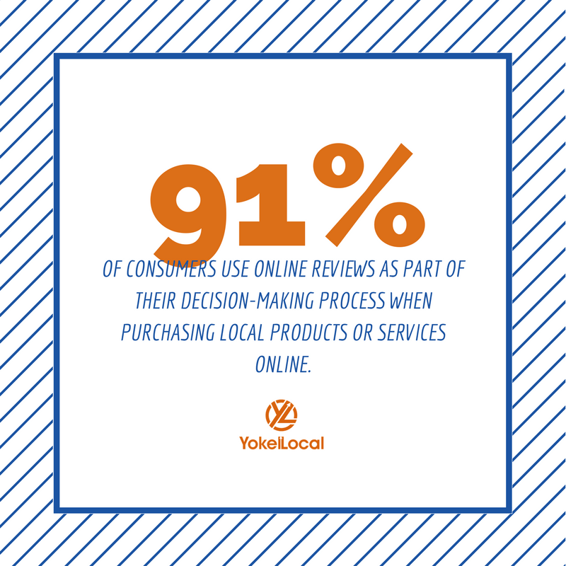 online reviews statistics
