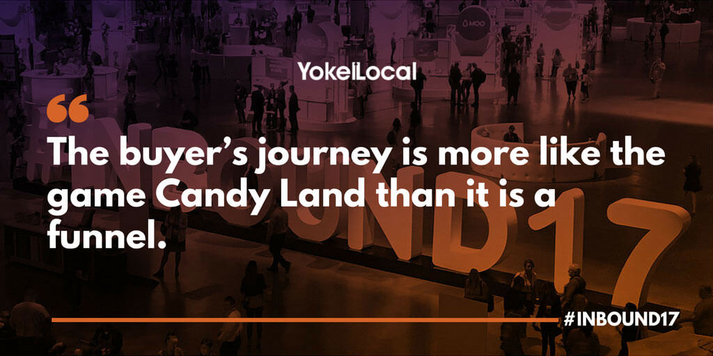 buyer's journey is like the game Candy Land